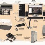 Daftar Nilai UTS Mata Kuliah Sistem Operasi Kelas B (TI)